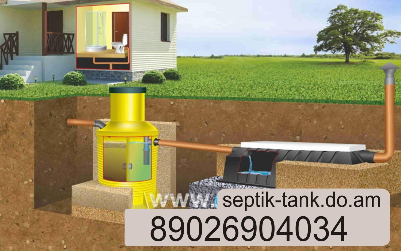 Частный дом канализация выгребная яма своими руками