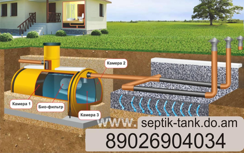 Схема дачной канализации фото